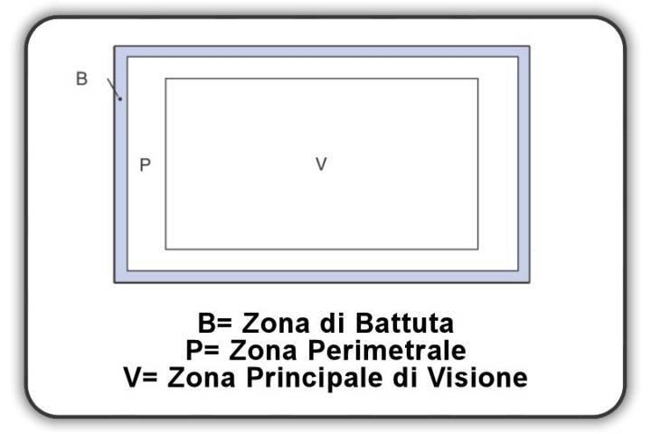 schema valutazione difetti vetri