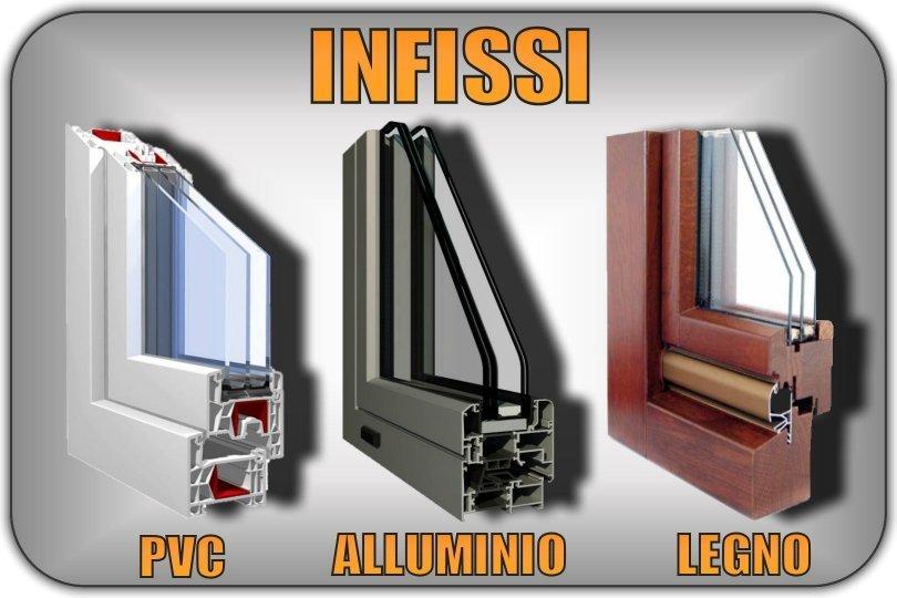 Serramenti torino finestre prezzi infissi in pvc for Infissi pvc legno